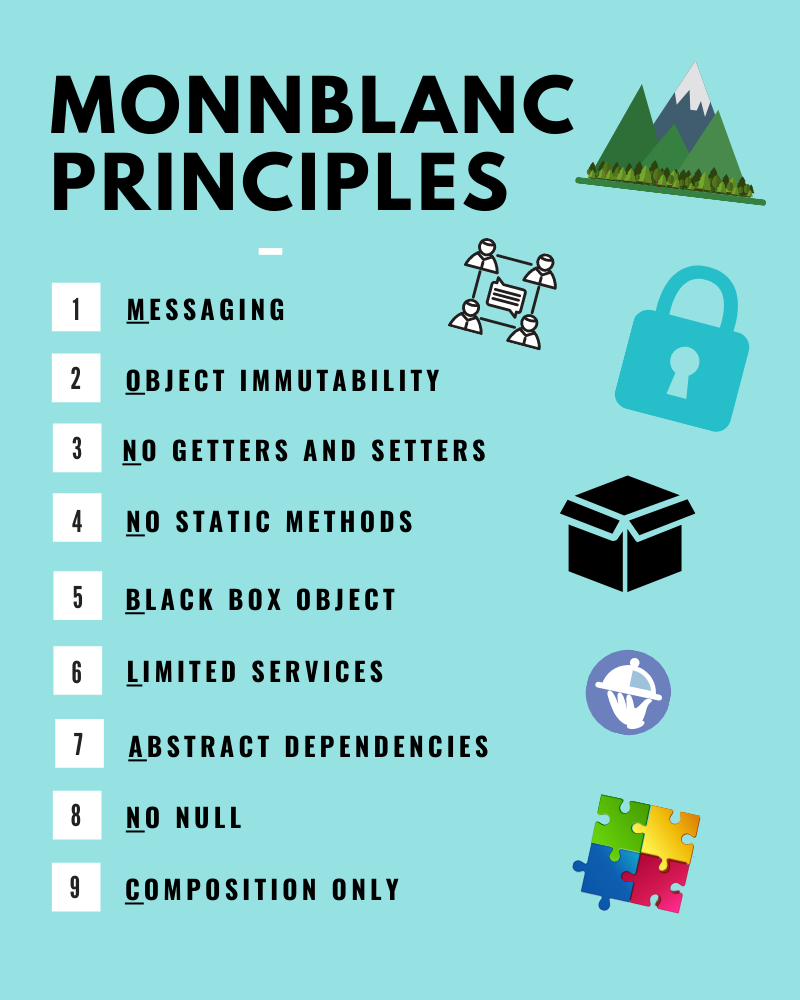 MONNBLANC principles for object oriented design