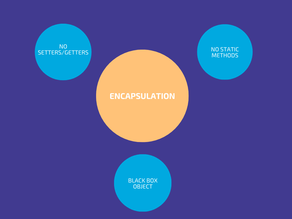 Why setters are bad, why static methods are bad, encapsulation