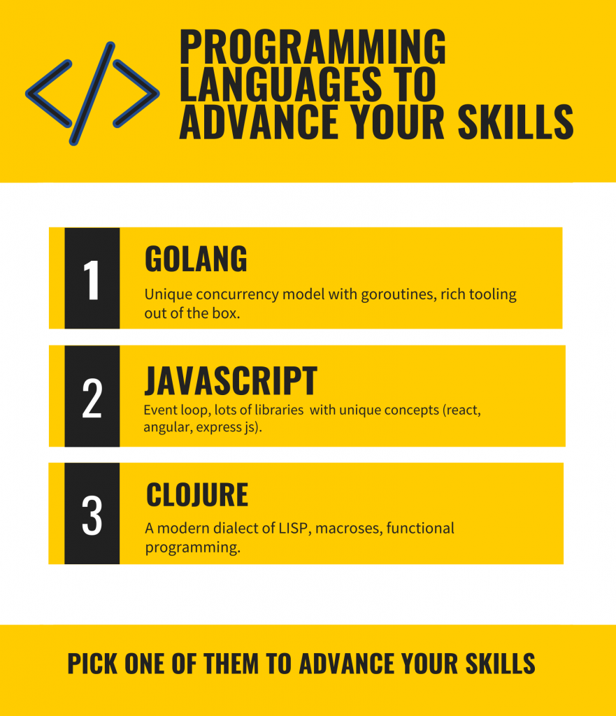 programming languages to advance your skills