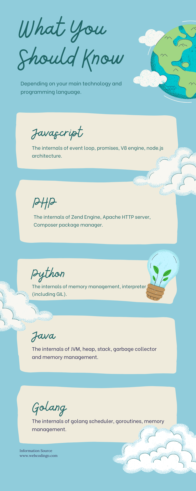 skills needed to become a better programmer