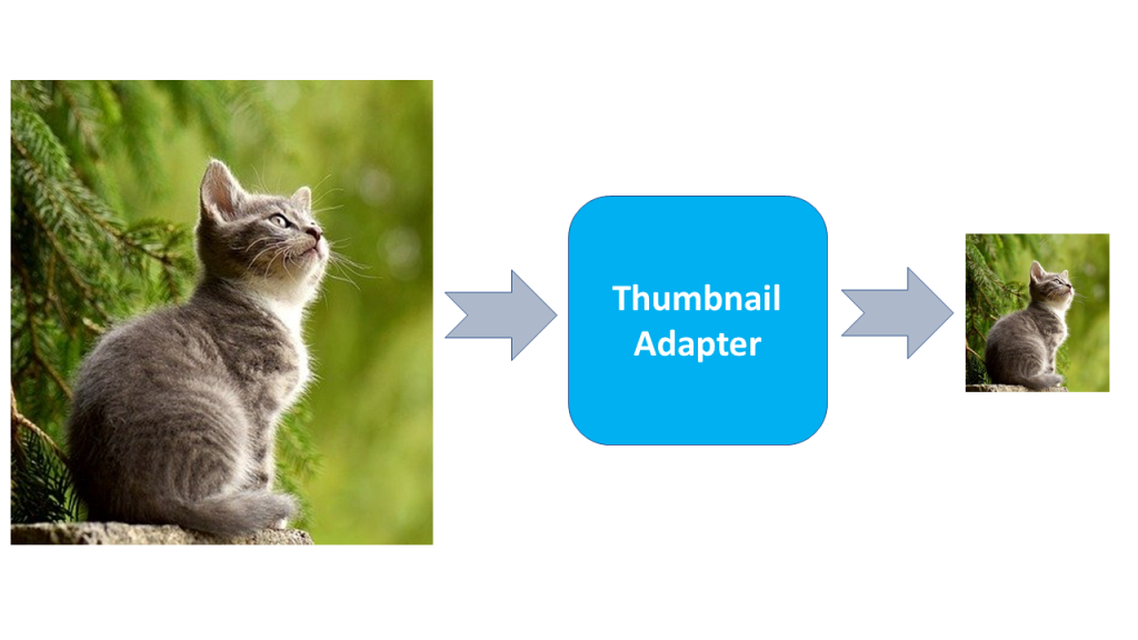adapter pattern example for generating thumbnails
