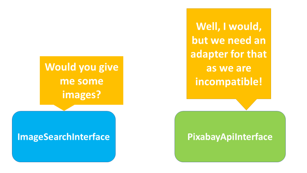 adapter pattern real world example image searching api