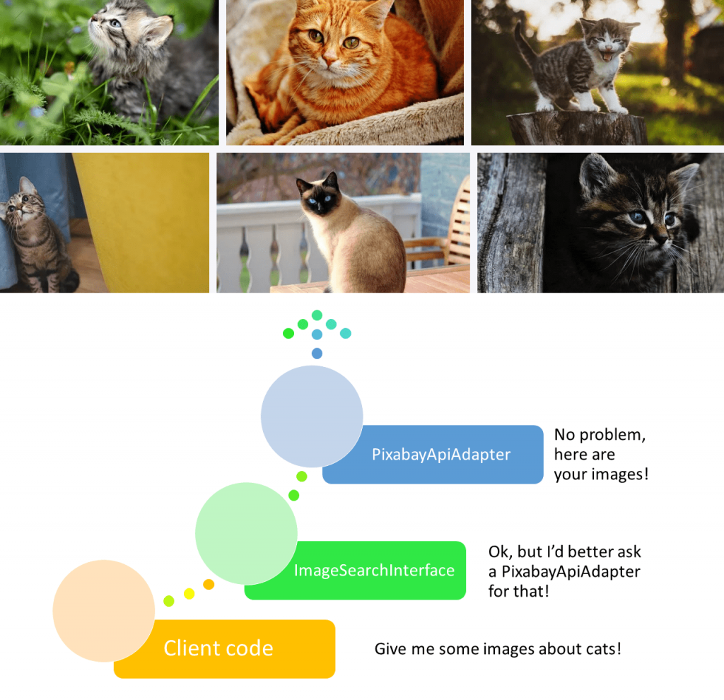the adapter pattern for searching images